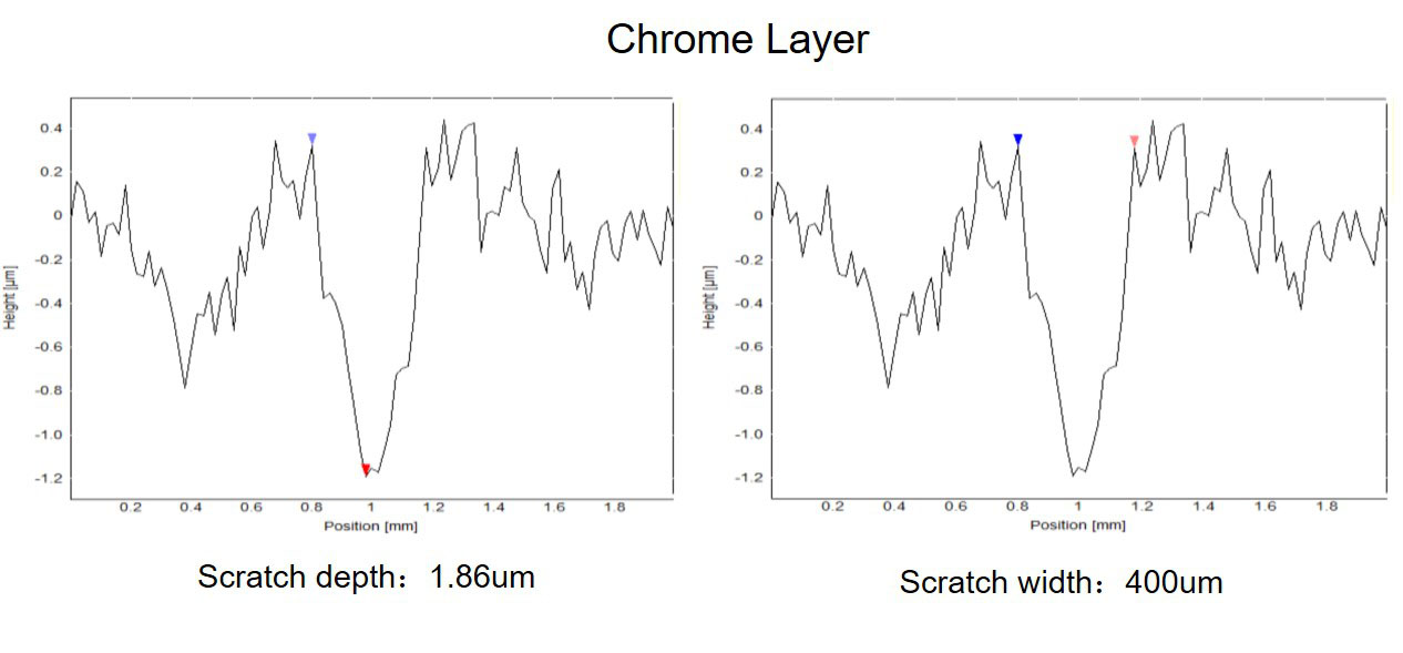 chrome layer